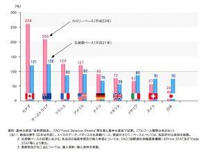self sufficiency graph